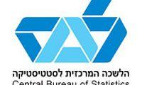 .Central Bureau of Statistics: Independence Day 2019